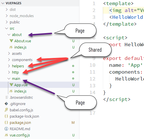 Revisiting Multiple Vue Projects